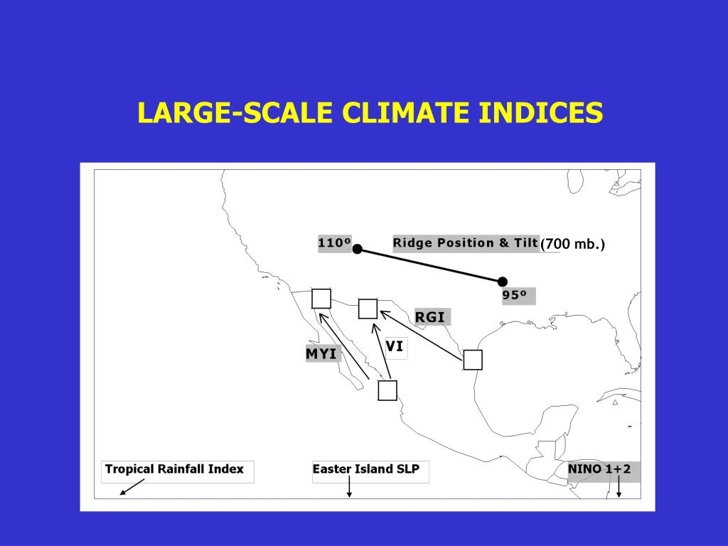 LARGE-SCALE CLIMATE INDICES