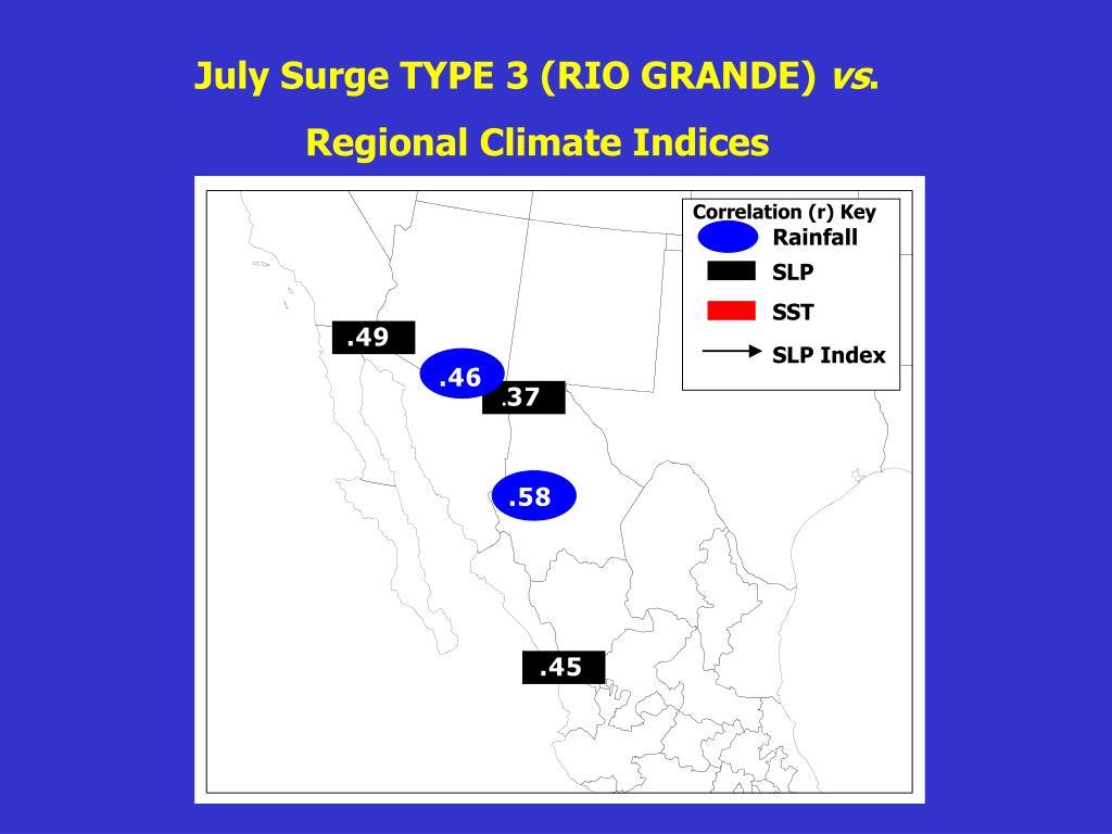 July Surge TYPE 3 (RIO GRANDE)