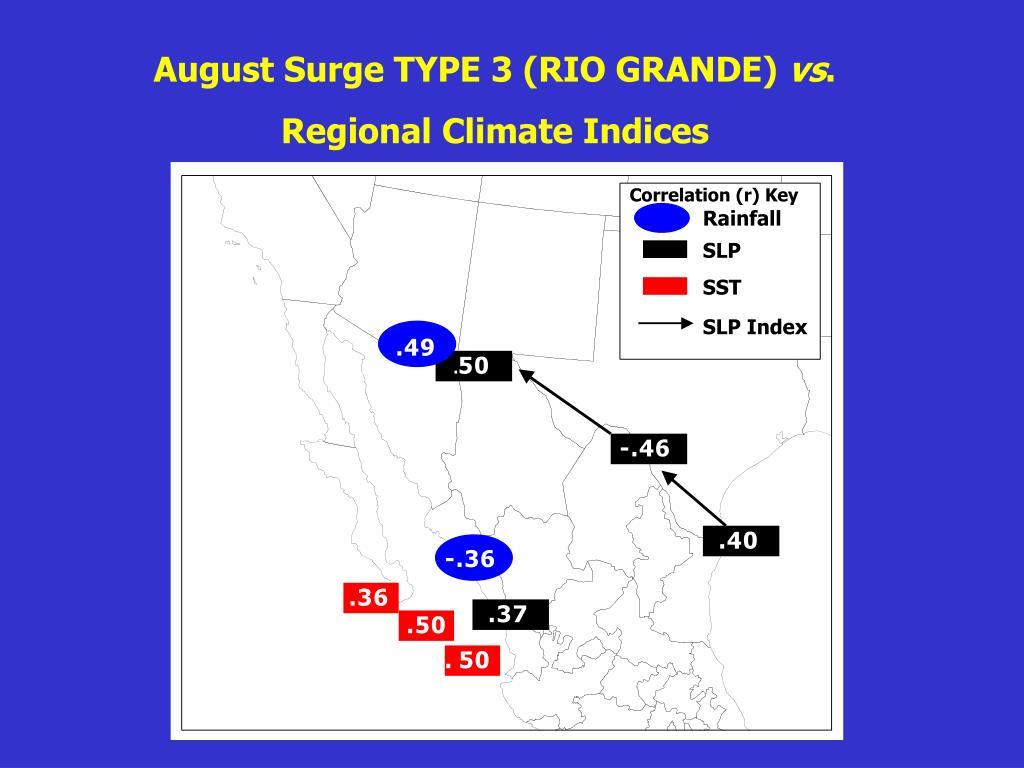 August Surge TYPE 3 (RIO GRANDE)
