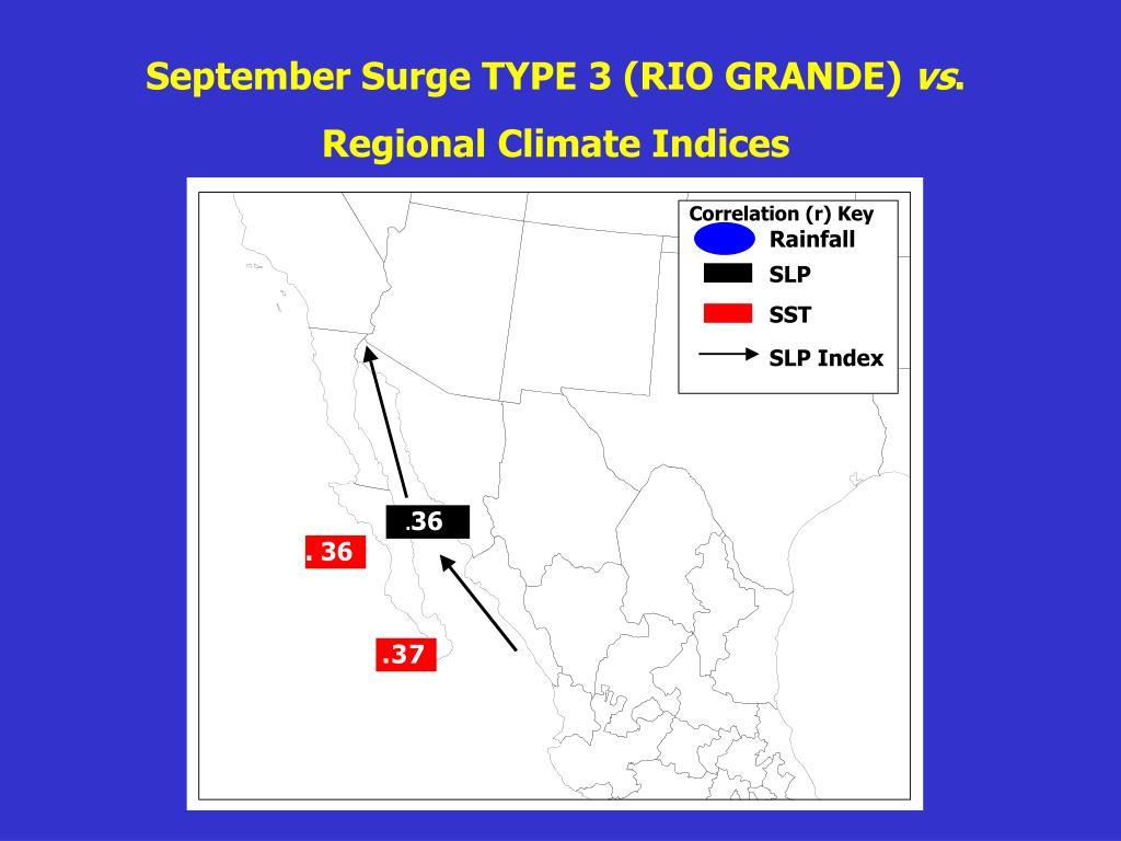 September Surge TYPE 3 (RIO GRANDE)
