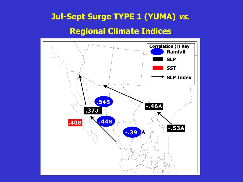 Jul-Sept Surge TYPE 1 (YUMA)