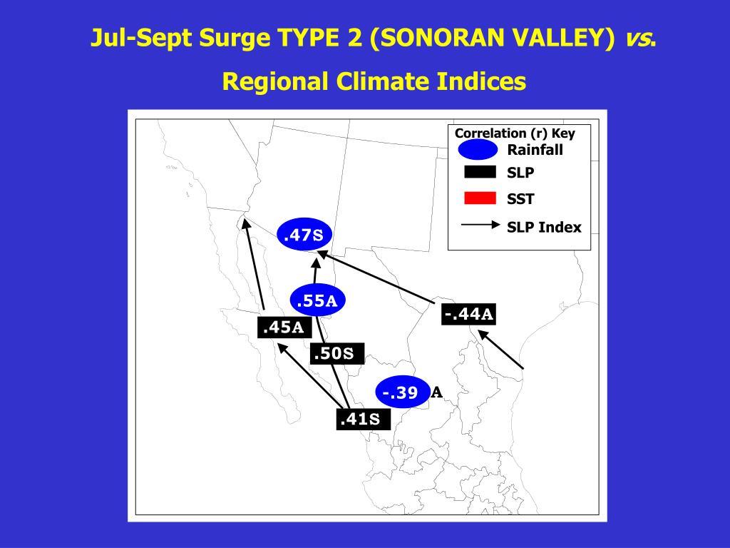 Jul-Sept Surge TYPE 2 (SONORAN VALLEY)