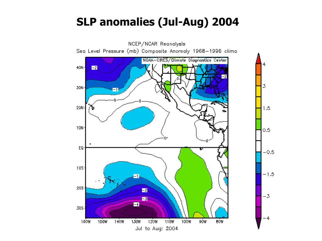 SLP anomalies (Jul-Aug) 2004