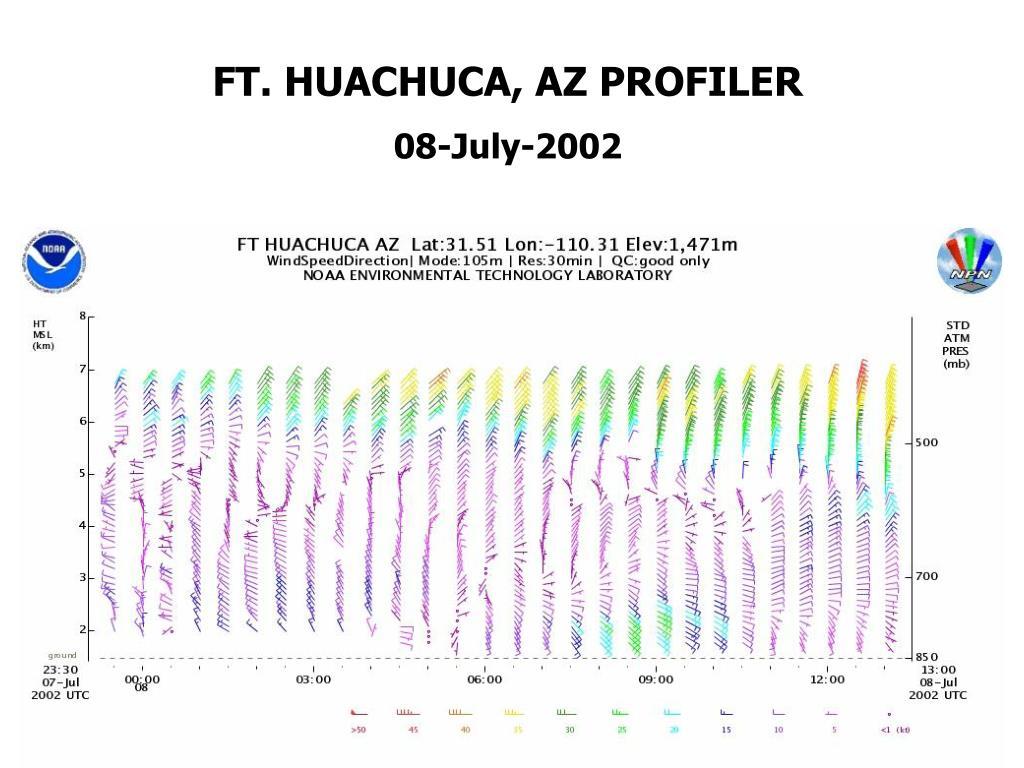 FT. HUACHUCA, AZ PROFILER