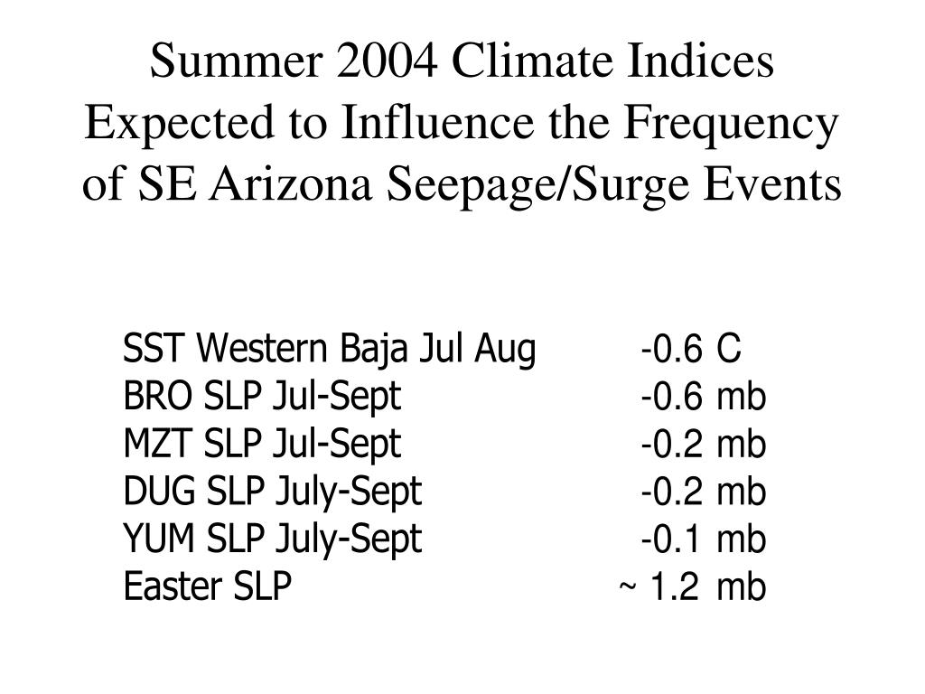 Summer 2004 Climate Indices