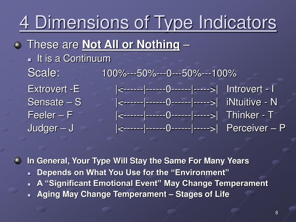 4 Dimensions of Type Indicators