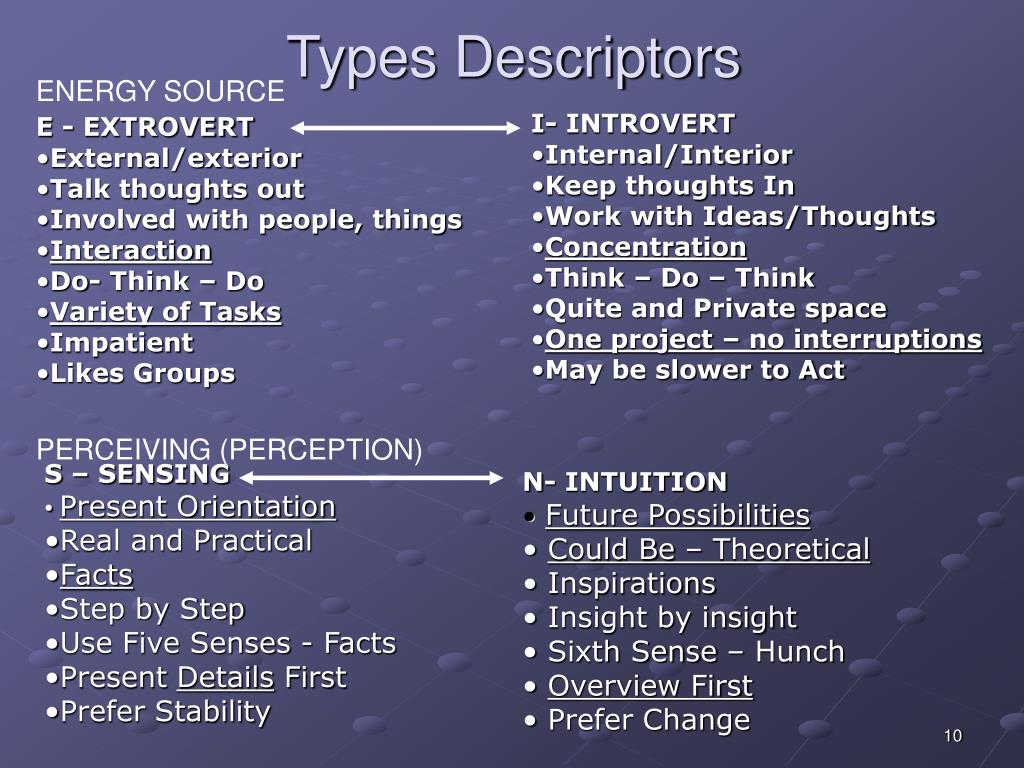 Types Descriptors
