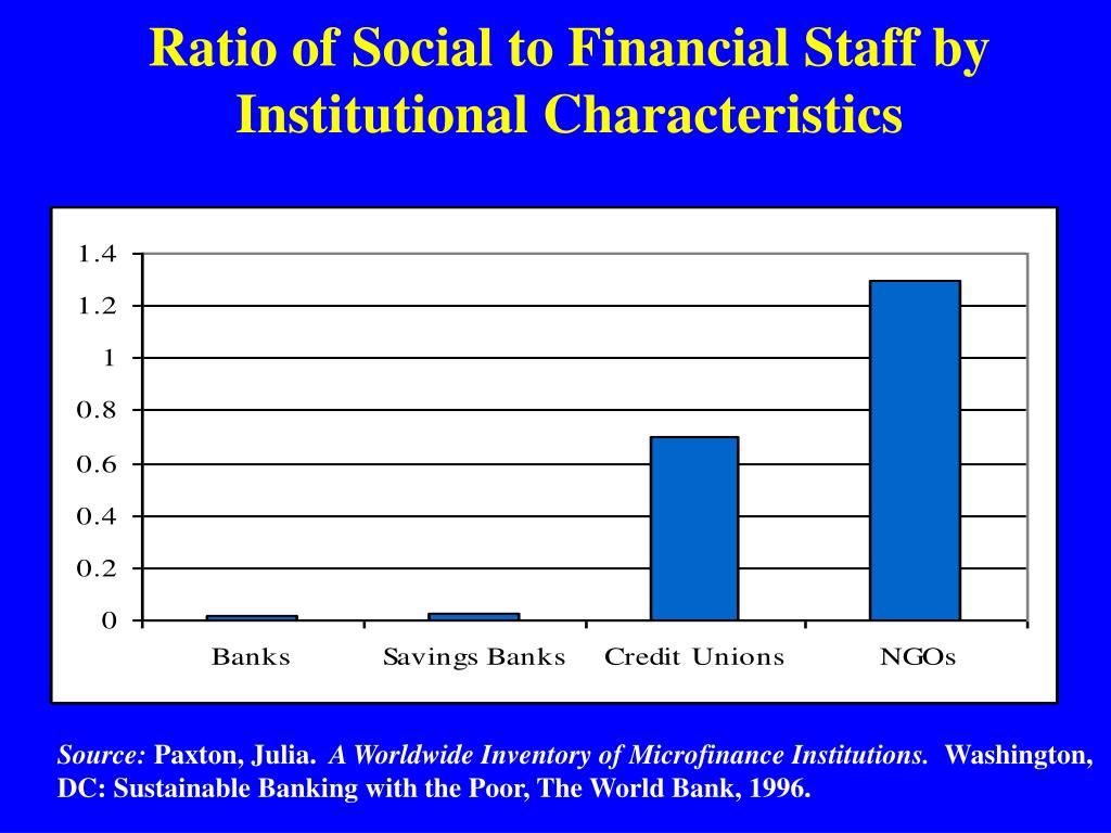 Ratio of Social to Financial Staff by Institutional Characteristics