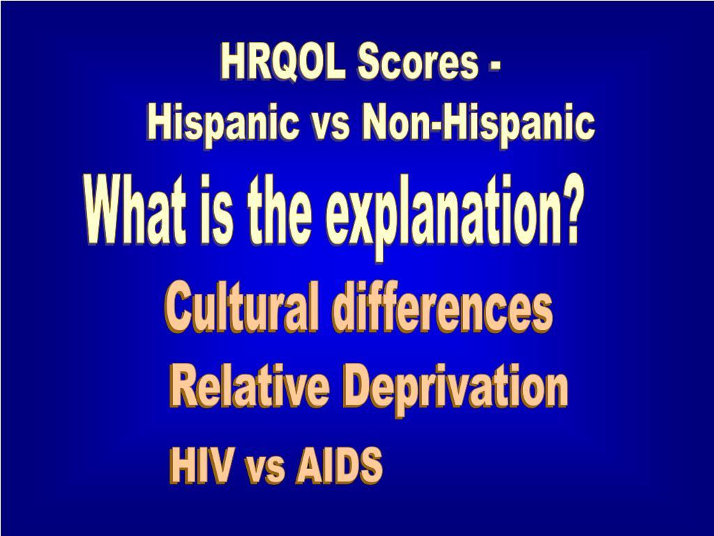 HRQOL Scores -
