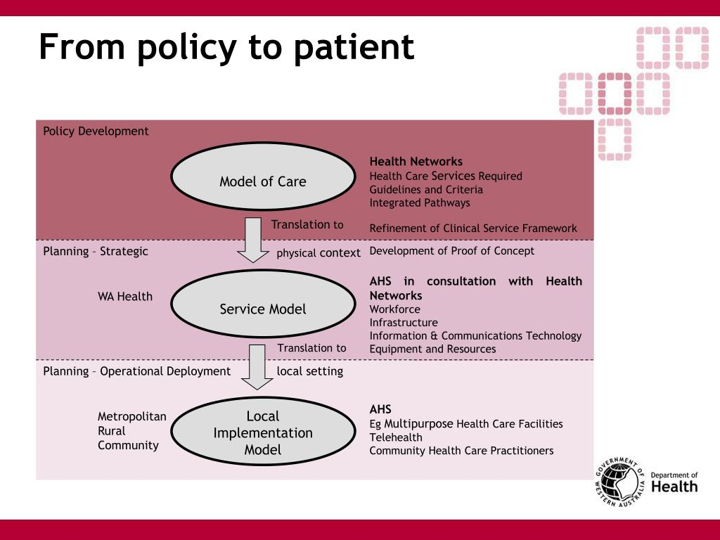 From policy to patient