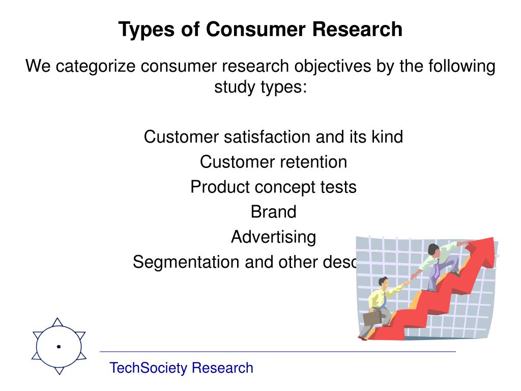 Types of Consumer Research