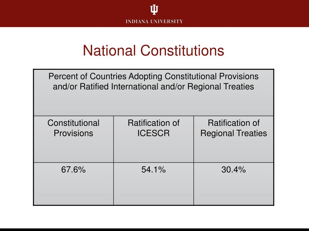 National Constitutions