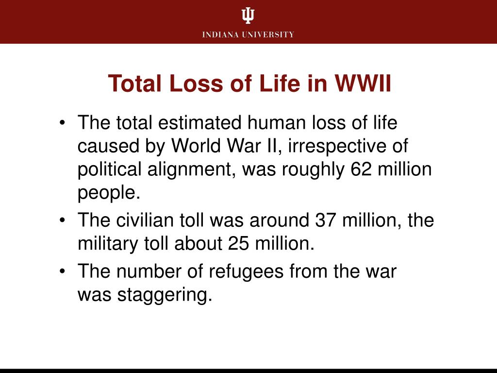 Total Loss of Life in WWII