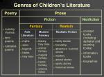 genres of children s literature