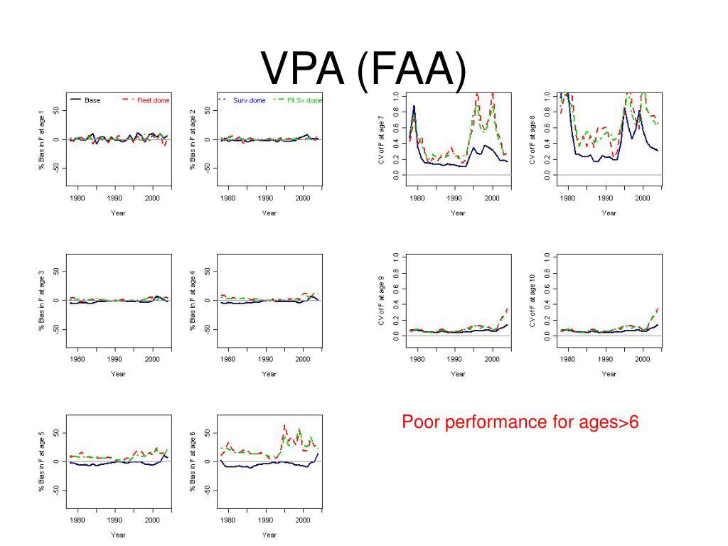VPA (FAA)