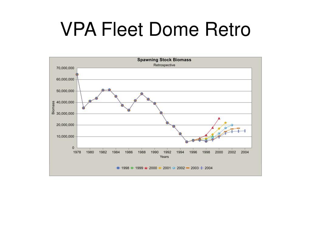 VPA Fleet Dome Retro
