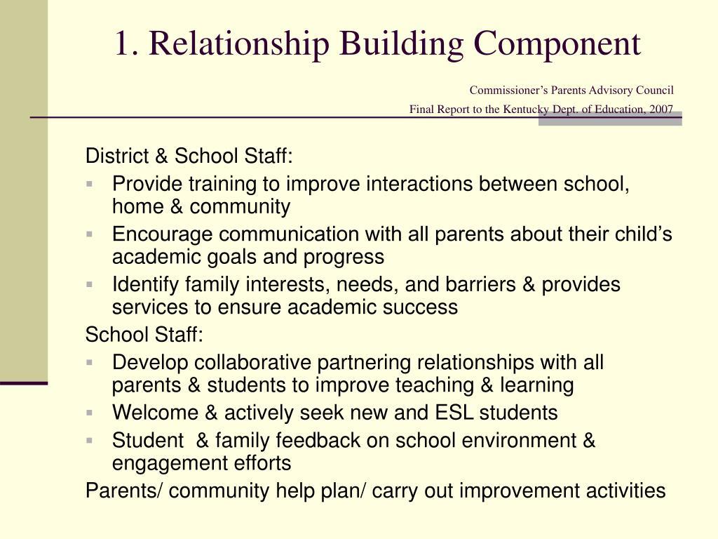 1. Relationship Building Component