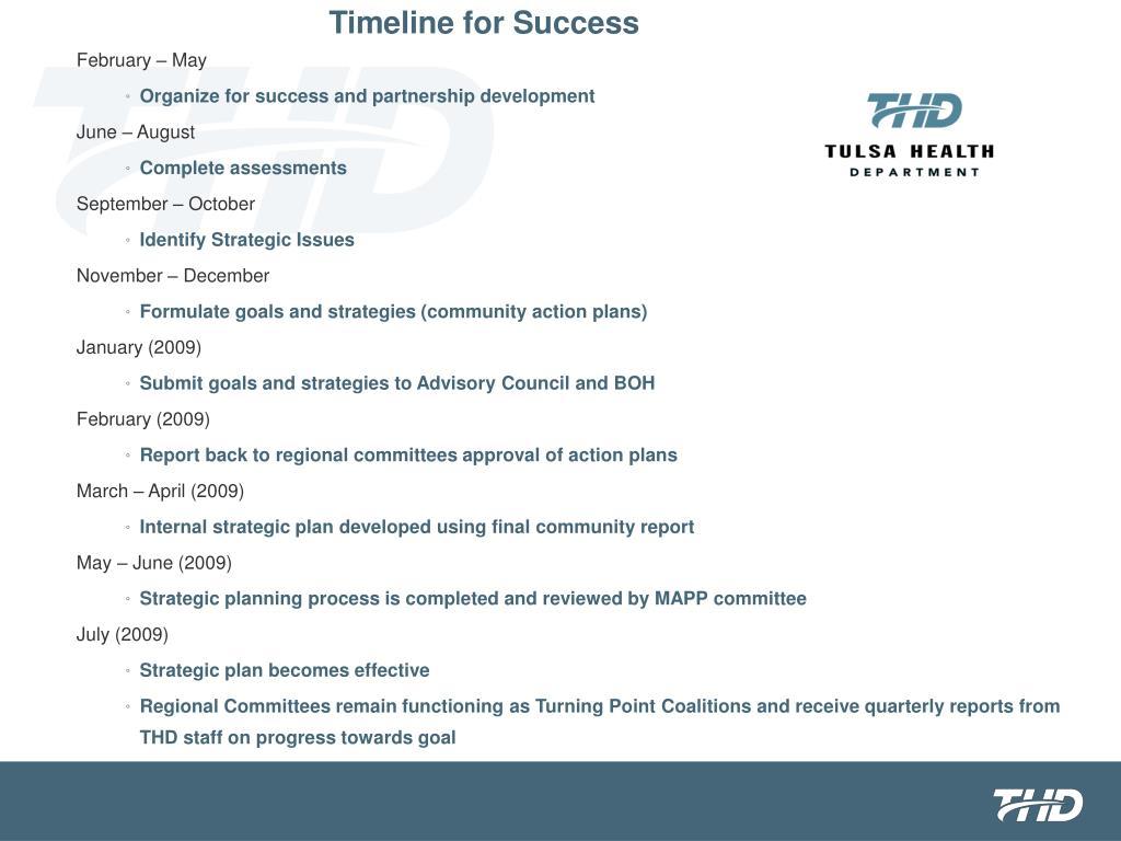 Timeline for Success