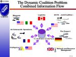 the dynamic coalition problem combined information flow