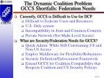 the dynamic coalition problem gccs shortfalls federation needs