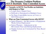 the dynamic coalition problem gccs shortfalls time controlled access