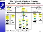 the dynamic coalition problem joint and combined information flow