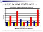 driven by social benefits while
