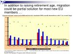 in addition to raising retirement age migration could be partial solution for most new eu members