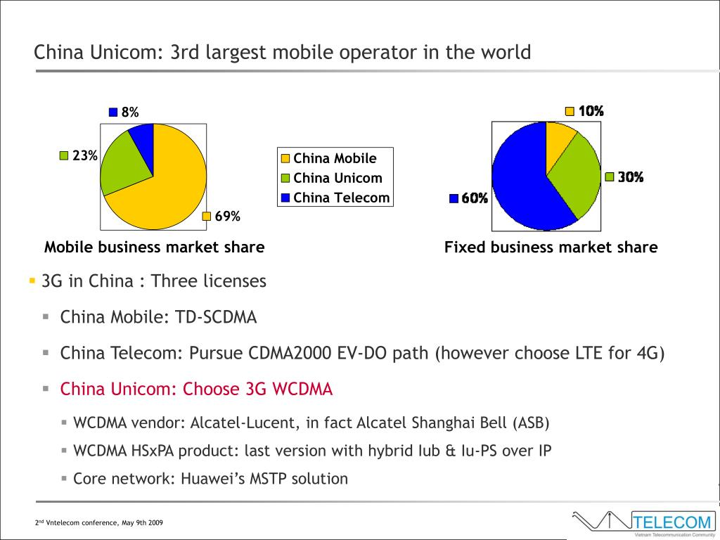 China Unicom: 3rd largest mobile operator in the world