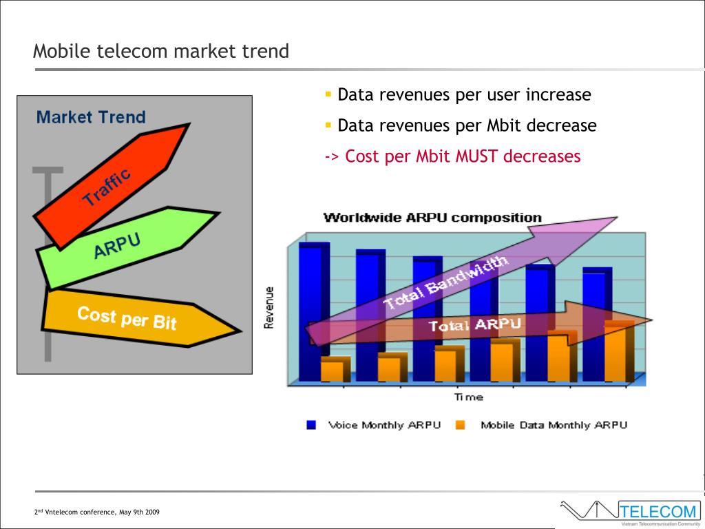 Mobile telecom market trend