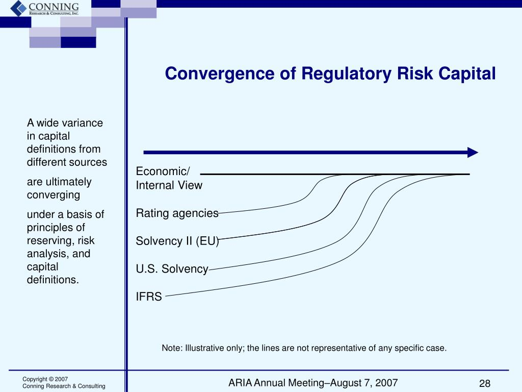 Convergence of Regulatory Risk Capital