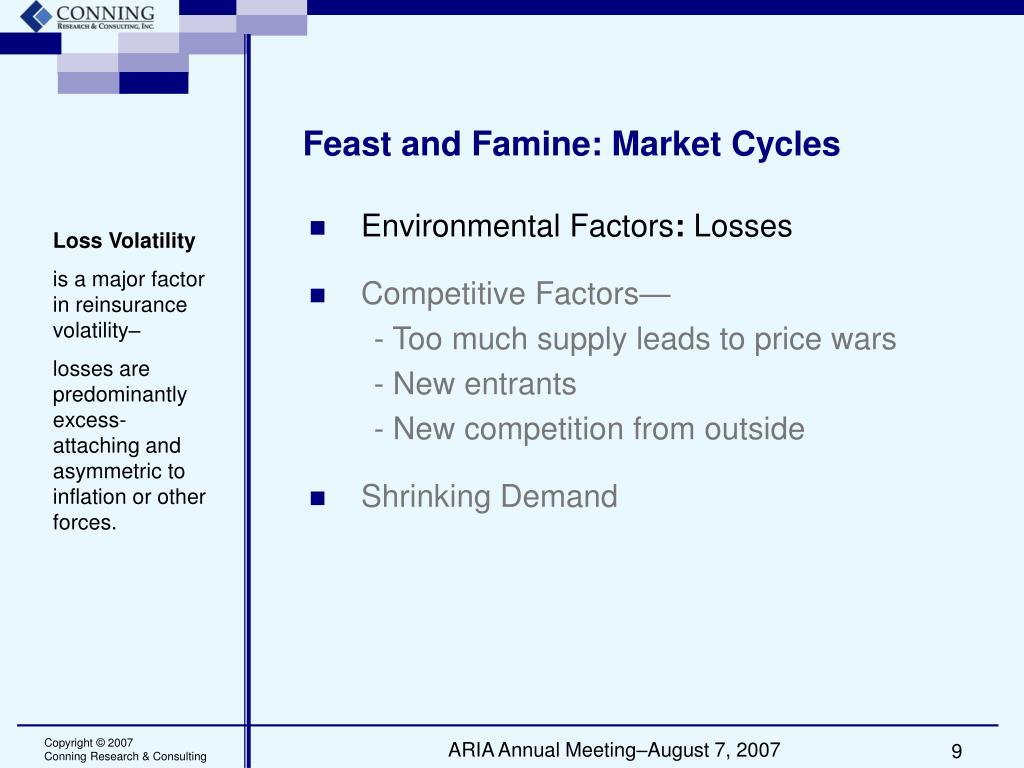 Feast and Famine: Market Cycles
