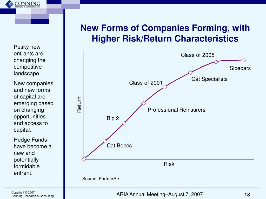 New Forms of Companies Forming, with Higher Risk/Return Characteristics