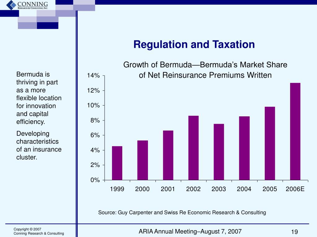 Regulation and Taxation