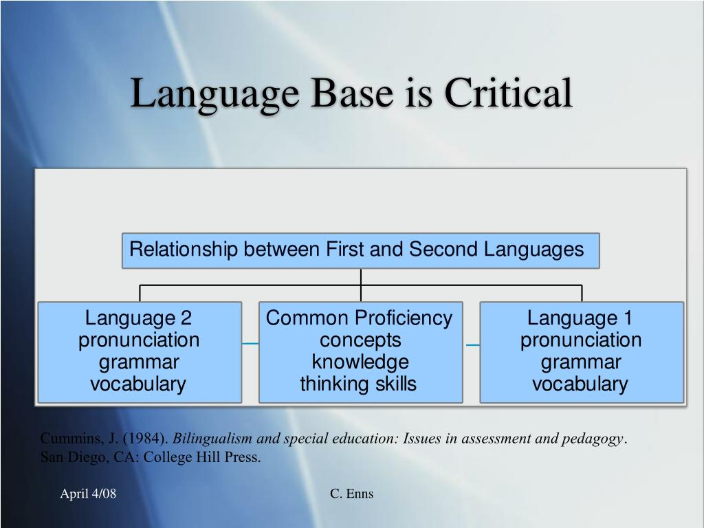 Language Base is Critical