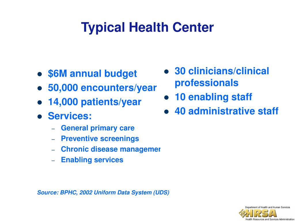$6M annual budget