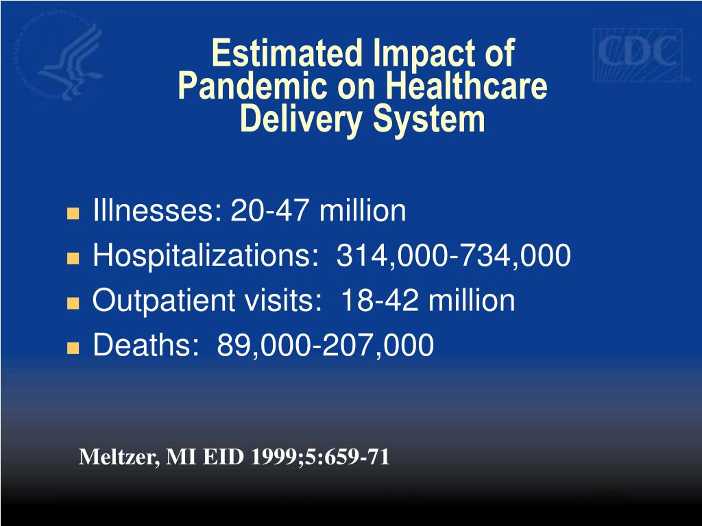 Estimated Impact of  Pandemic on Healthcare Delivery System