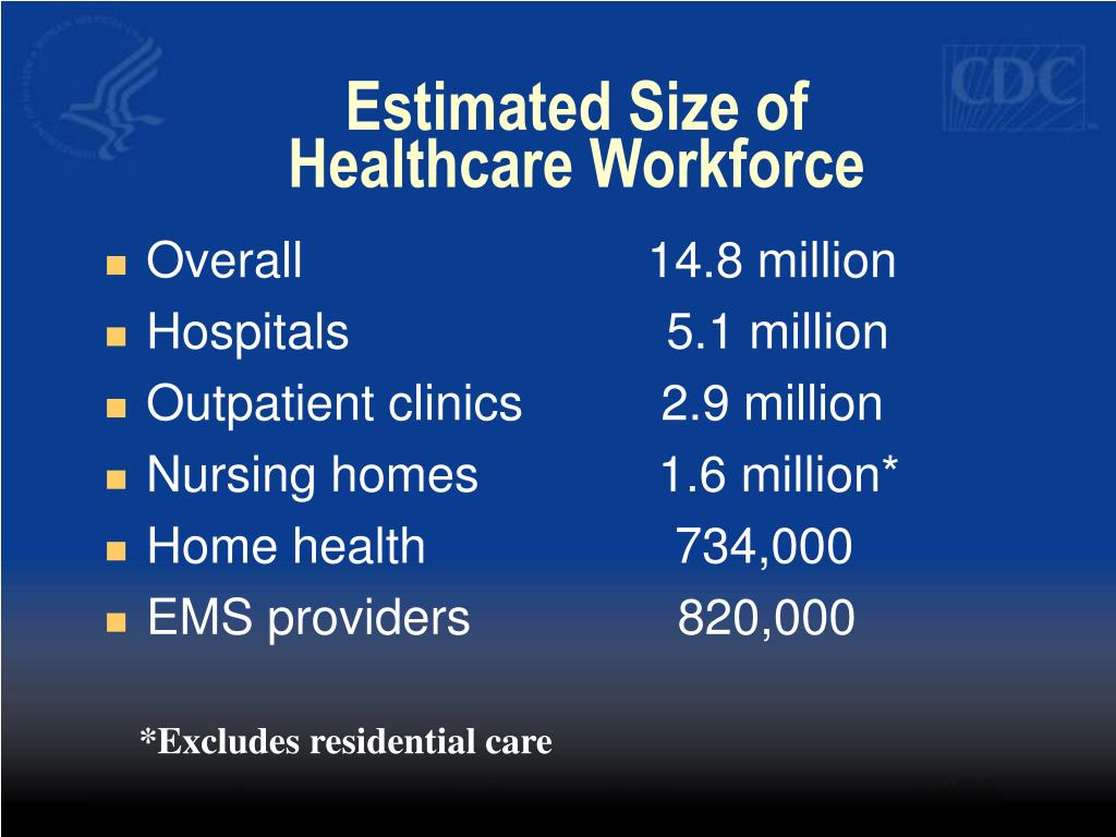 Estimated Size of Healthcare Workforce