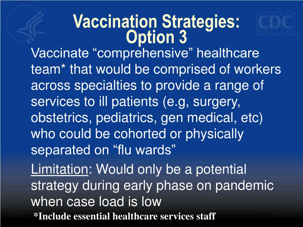 Vaccination Strategies:  Option 3