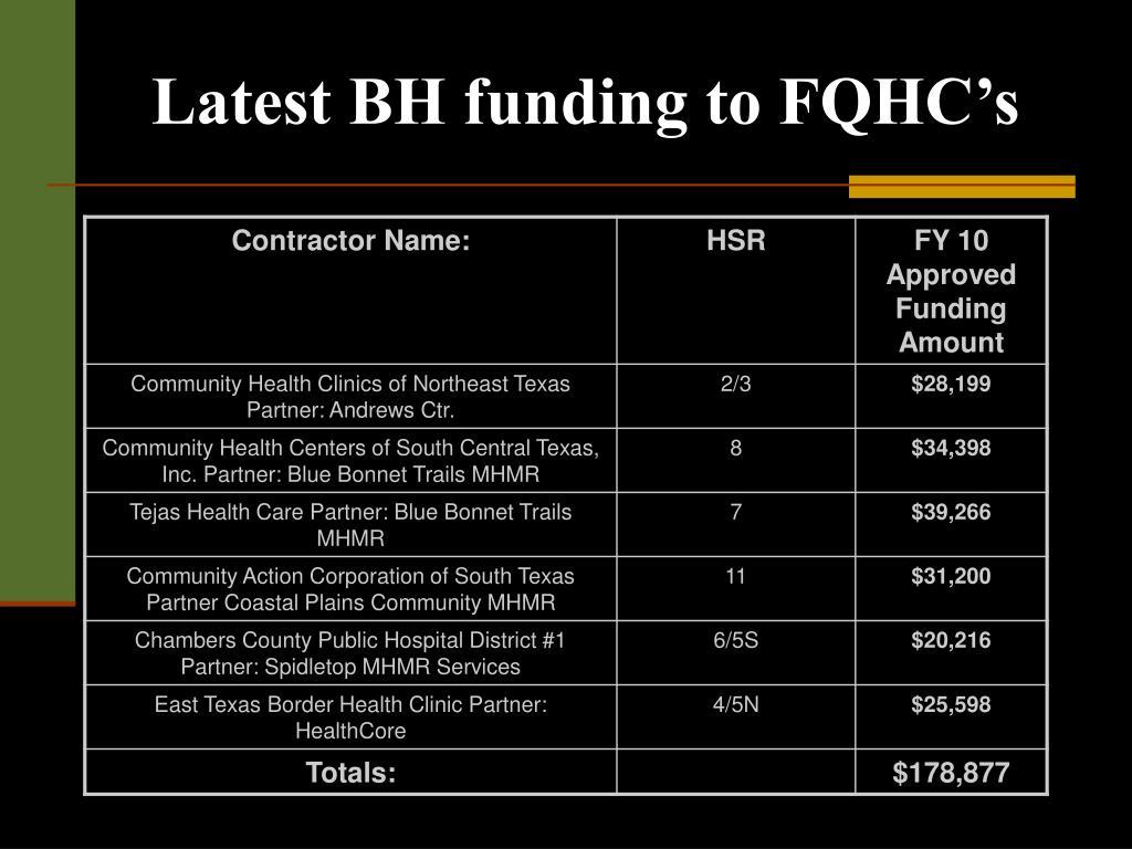 Latest BH funding to FQHC's
