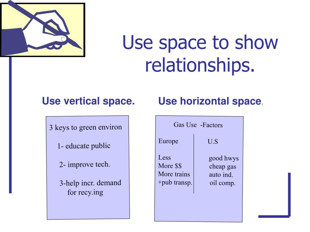 Use space to show relationships.