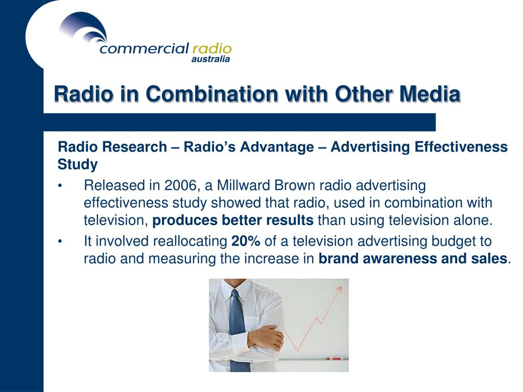 Radio in Combination with Other Media