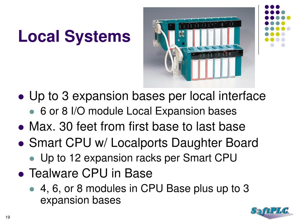 Local Systems