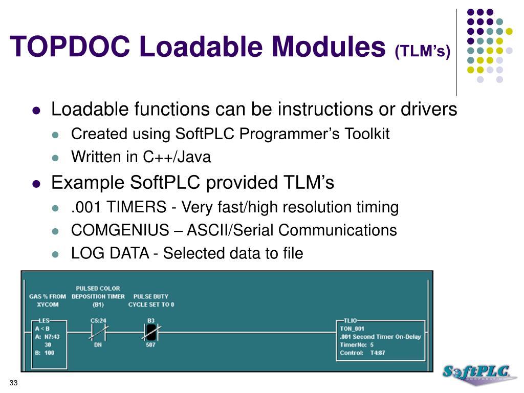 TOPDOC Loadable Modules