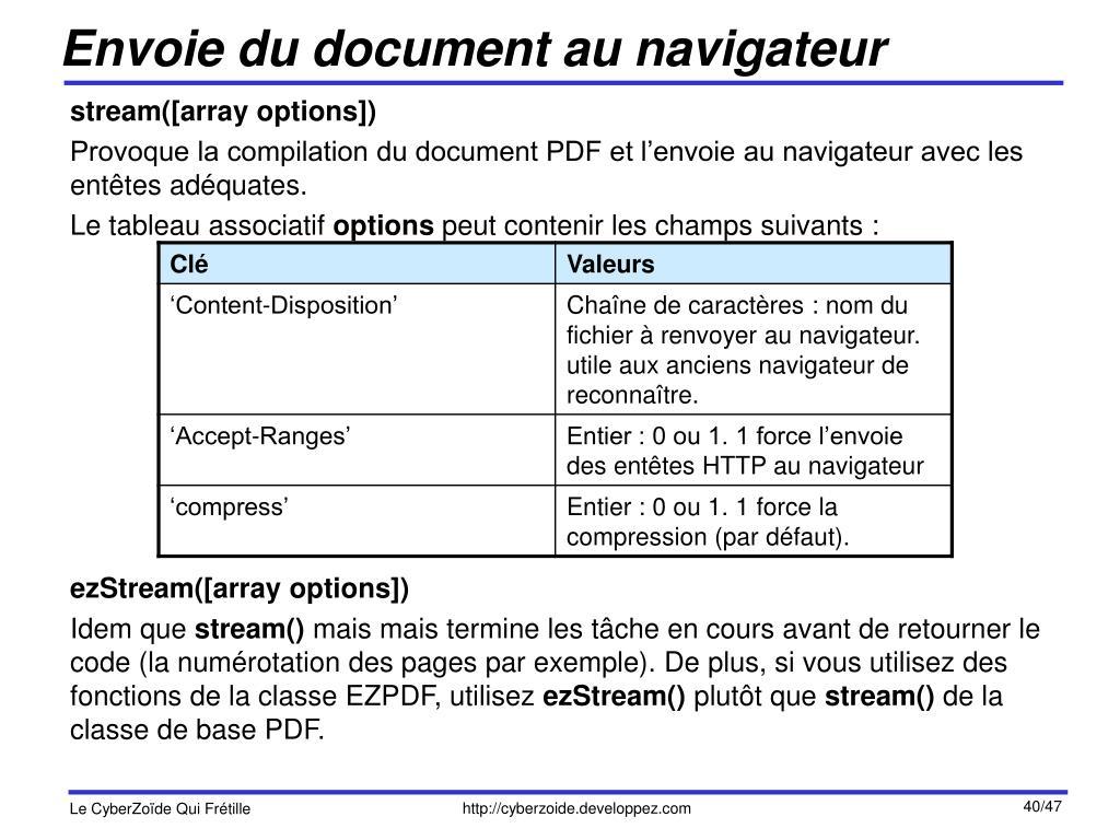 Envoie du document au navigateur