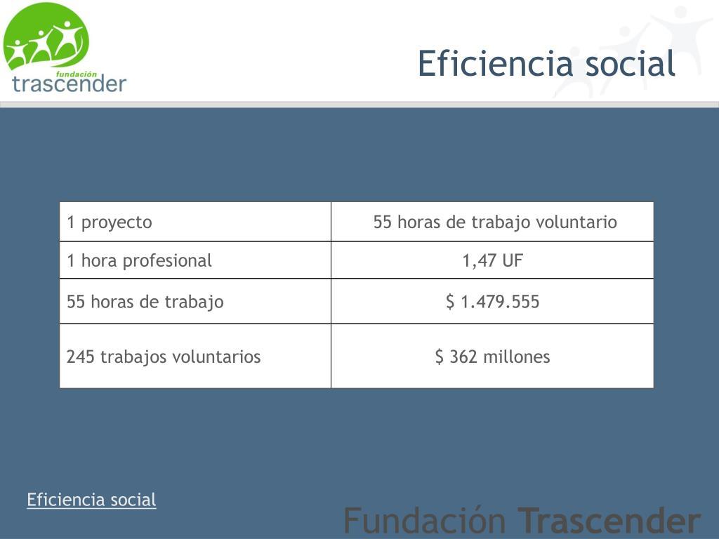 Eficiencia social
