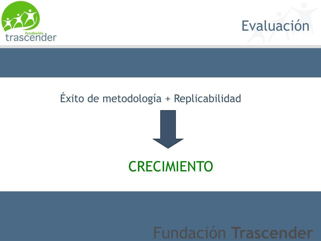 Éxito de metodología + Replicabilidad