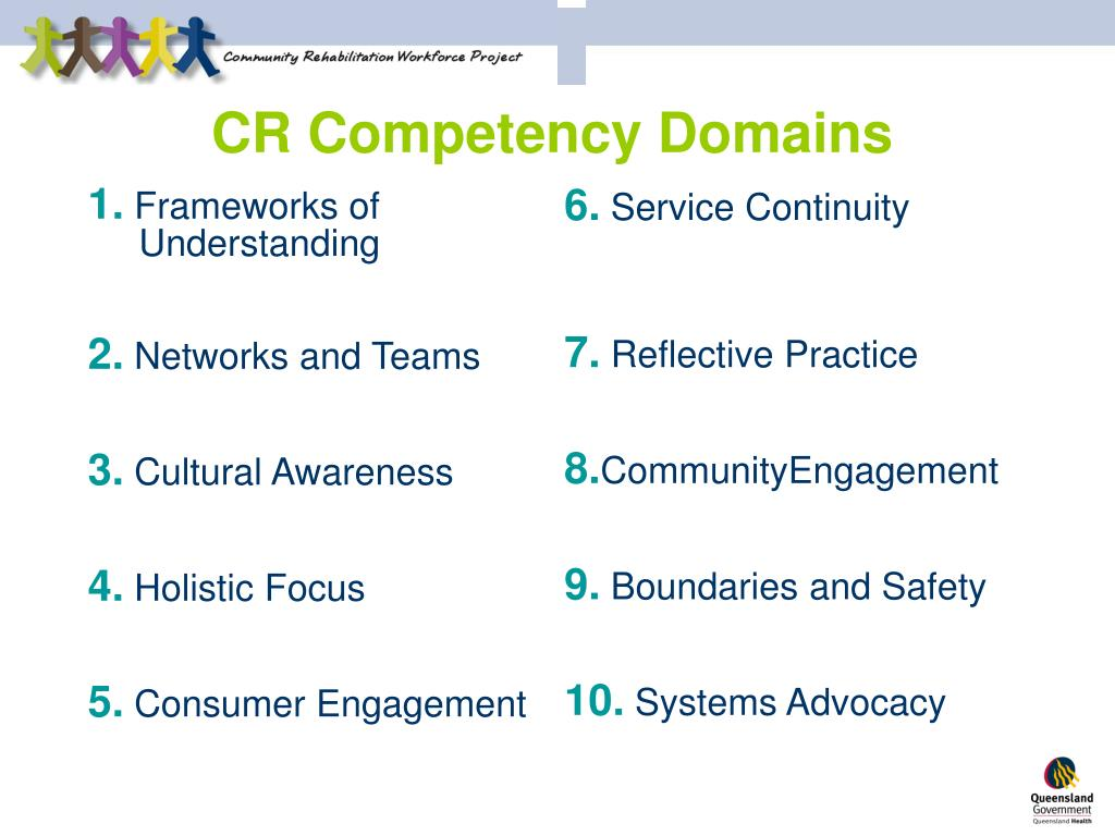 CR Competency Domains