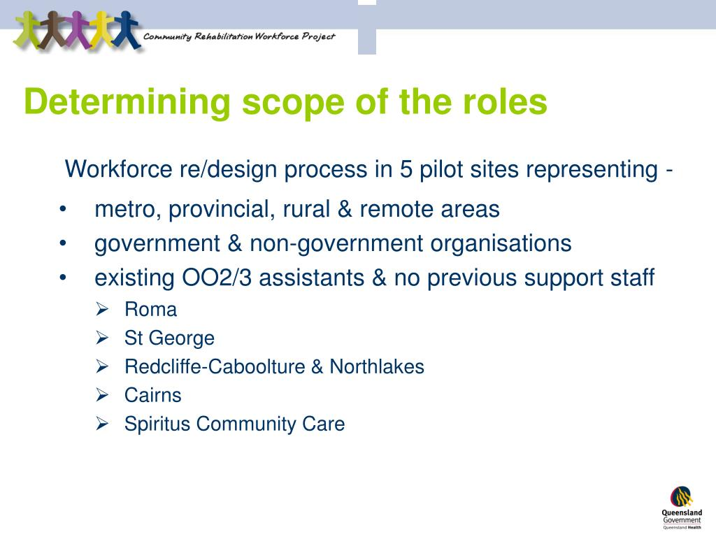Determining scope of the roles