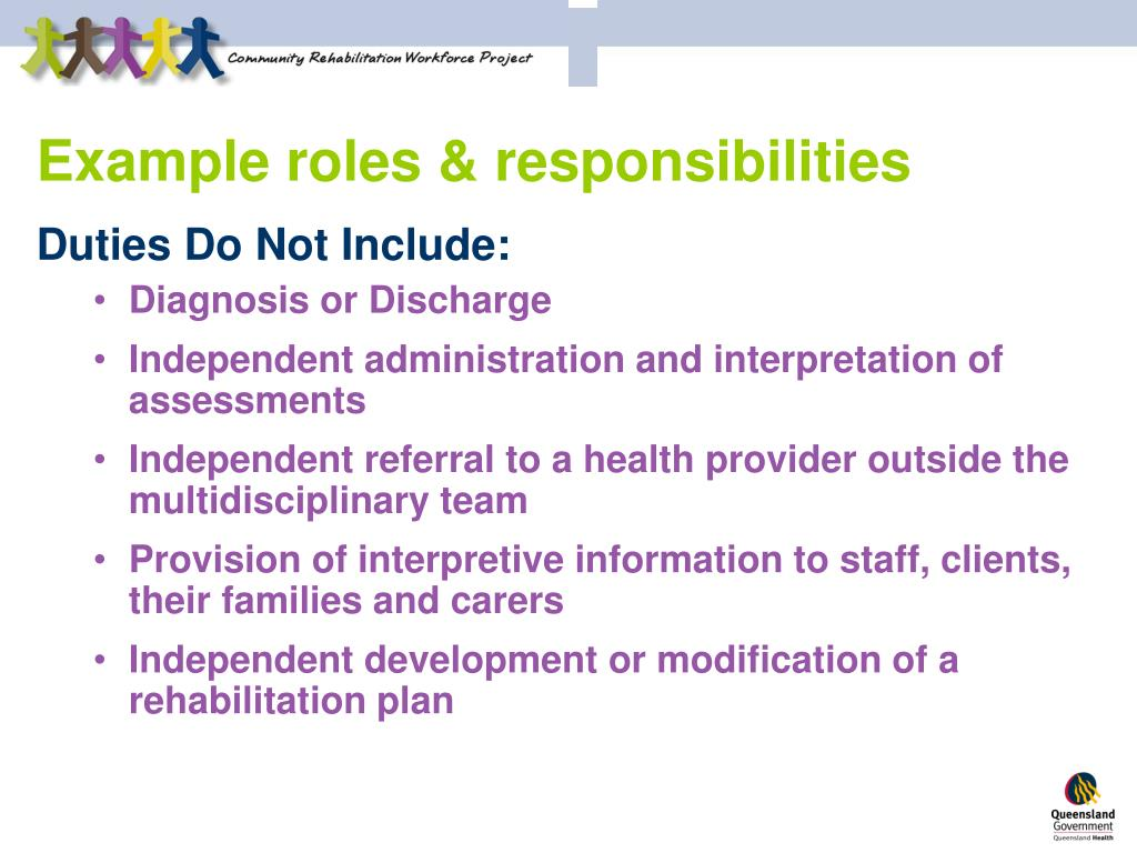 Example roles & responsibilities